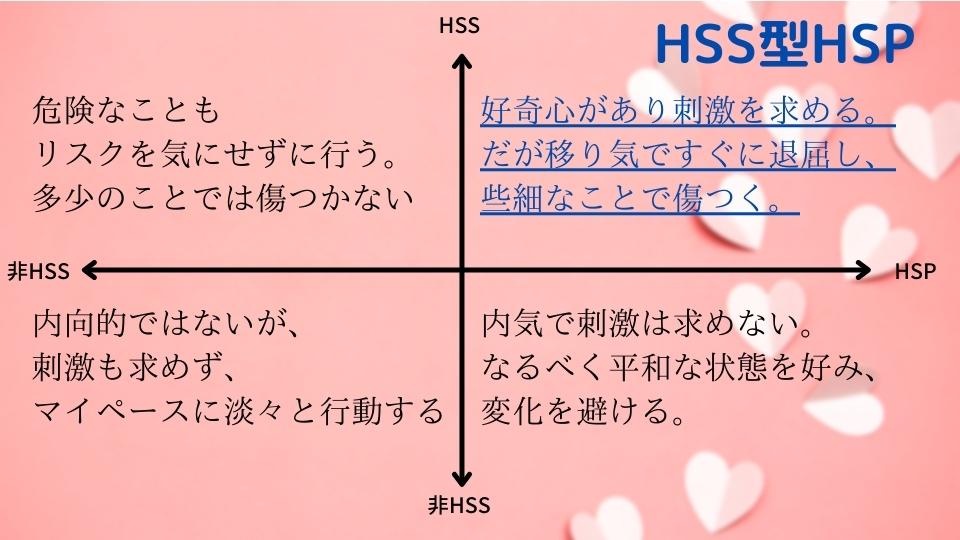 型 hss